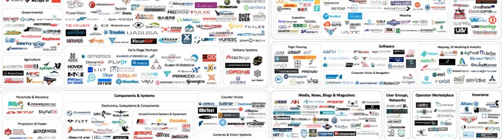 Varying International Brands